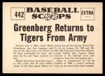 1961 Nu-Card Scoops #442   -   Hank Greenberg  Returns to Tigers from Army Back Thumbnail