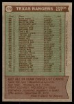 1976 Topps #172   -  Frank Lucchesi Rangers Team Checklist Back Thumbnail