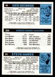 1980 Topps   -  Steve Hawes / John Johnson / David Greenwood 24 / 226 / 45 Back Thumbnail