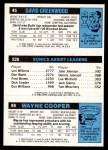 1980 Topps   -  Wayne Cooper / John Johnson / David Greenwood 95 / 226 / 45 Back Thumbnail