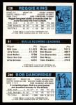 1980 Topps   -  Bob Dandridge / Reggie Theus / Reggie King 246 / 41 / 128 Back Thumbnail