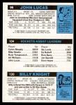 1980 Topps   -  Billy Knight / Allen Leavell / John Lucas 120 / 104 / 96 Back Thumbnail