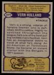 1979 Topps #271  Vern Holland  Back Thumbnail