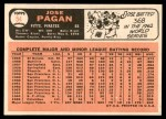 1966 Topps #54  Jose Pagan  Back Thumbnail