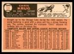 1966 Topps #166  Chris Krug  Back Thumbnail