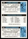 1980 Topps   -  Bob Dandridge / John Drew / Larry Kenon 246 / 19 / 209 Back Thumbnail