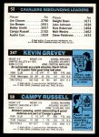 1980 Topps   -  Campy Russell / Kevin Grevey / Dave Robisch 58 / 247 / 52 Back Thumbnail