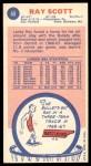 1969 Topps #69  Ray Scott  Back Thumbnail