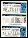 1980 Topps   -  John Johnson / Bill Cartwright / Dan Issel 230 / 163 / 76 Back Thumbnail