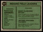 1974 Topps #521   -  Ken Aspromonte / Clay Bryant / Tony Pacheco  Indians Leaders   Back Thumbnail