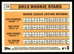 2012 Topps Heritage #228   -  Nick Hagadone / Josh Satin / Jared Hughes / Joe Benson Rookies Back Thumbnail