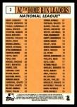2012 Topps Heritage #3   -  Matt Kemp / Prince Fielder / Albert Pujols / Dan Uggla / Giancarlo Stanton Leaders Back Thumbnail