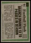 1975 Topps #454   -  Cliff Branch  Highlights Back Thumbnail