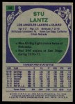 1975 Topps #88  Stu Lantz  Back Thumbnail
