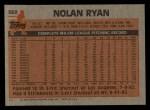 1983 Topps #360  Nolan Ryan  Back Thumbnail