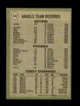1971 Topps #442   Angels Team Back Thumbnail