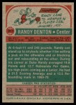 1973 Topps #211  Randy Denton  Back Thumbnail