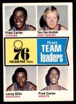1974 Topps #94   -  Fred Carter / Leroy Ellis / Tom Van Arsdale 76ers Team Leaders Front Thumbnail