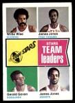1974 Topps #229   -  Gerald Govan / James Jones / Willie Wise Stars-BskB Team Leaders Front Thumbnail