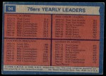1974 Topps #94   -  Fred Carter / Leroy Ellis / Tom Van Arsdale 76ers Leaders Back Thumbnail