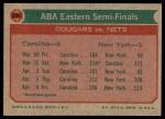 1973 Topps #205   ABA East Semi-Finals Back Thumbnail