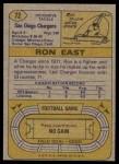 1974 Topps #72  Ron East  Back Thumbnail