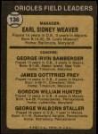 1973 Topps #136 BRN  -  Earl Weaver / George Bamberger / Jim Frey / Billy Hunter / George Staller Orioles Leaders Back Thumbnail