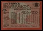 1983 Topps #321  Don Strock  Back Thumbnail