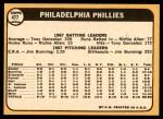 1968 Topps #477   Phillies Team Back Thumbnail