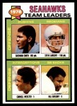 1979 Topps #244   -  Sherman Smith / Steve Largent / Cornell Webster / Bill Gregory Seahawks Leaders Front Thumbnail
