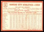 1964 Topps #151 ERR  Athletics Team Back Thumbnail