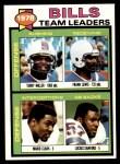 1979 Topps #57   Bills Leaders Checklist Front Thumbnail