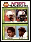1979 Topps #76   Patriots Leaders Checklist Front Thumbnail
