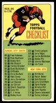 1965 Topps #176   Checklist Front Thumbnail