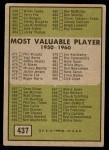 1961 Topps #437 ERR  Checklist 6 Back Thumbnail
