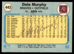 1982 Fleer #443  Dale Murphy  Back Thumbnail