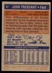 1972 Topps #87  John Tresvant   Back Thumbnail