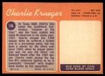 1970 Topps #186  Charlie Krueger  Back Thumbnail