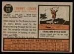 1962 Topps #573  Johnny Logan  Back Thumbnail