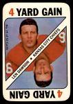 1971 Topps Game #25  Len Dawson  Front Thumbnail