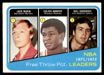 1972 Topps #174   -  Gail Goodrich / Jack Marin / Calvin Murphy  NBA Free Throw Pct Leaders Front Thumbnail