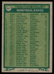 1977 Topps #647   -  Dick Williams  Expos Team Checklist Back Thumbnail
