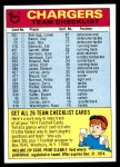 1974 Topps  Checklist   San Diego Chargers Team Front Thumbnail