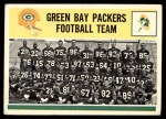 1964 Philadelphia #83   Packers Team Front Thumbnail