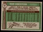 1976 Topps #48  Dave Concepcion  Back Thumbnail