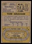 1974 Topps #432  Tom Graham  Back Thumbnail