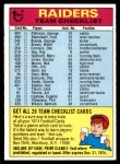 1974 Topps  Checklist   Oakland Raiders Team Front Thumbnail