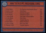 1974 Topps #208   -  Tom Owens / James Jones / Swen Nater ABA Field Goal % Leaders Back Thumbnail