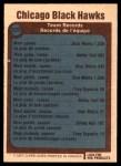 1977 O-Pee-Chee #325   Blackhawks Records Back Thumbnail