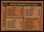 1975 Topps #318   -  Danny Grant / Marcel Dionne Red Wings Leaders Back Thumbnail